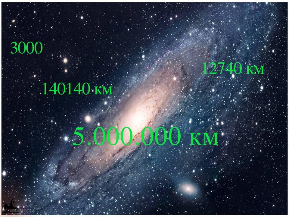 5.000.000 км 3000 12740 км 140140 км