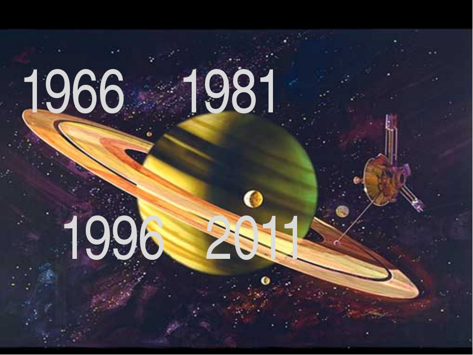 1966 1981 1996 2011