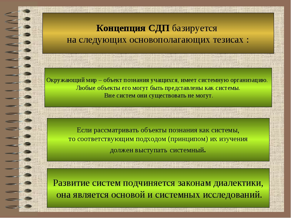 Концепция СДП базируется на следующих основополагающих тезисах : Окружающий м...