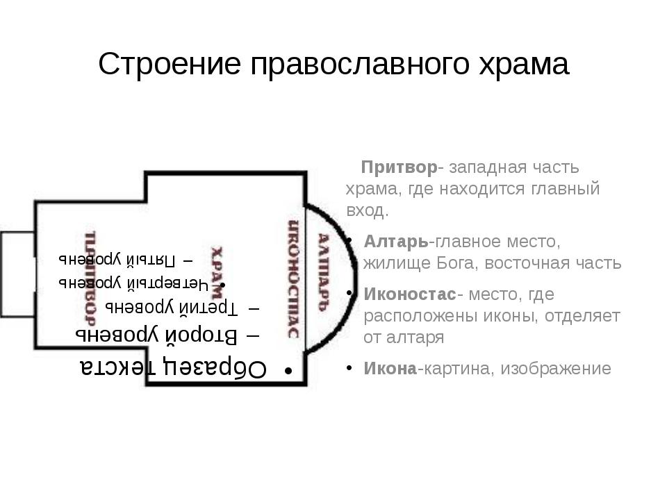 Строение православного храма Притвор- западная часть храма, где находится гла...