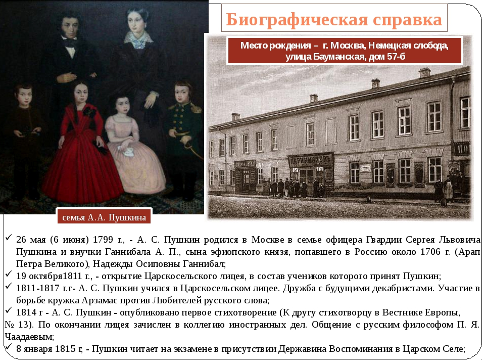 Место рождения – г. Москва, Немецкая слобода, улица Бауманская, дом 57-б Биог...