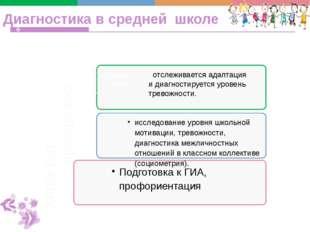 Диагностика в средней школе 5-9 классы 8-9 класс переход Старшая школа Подгот