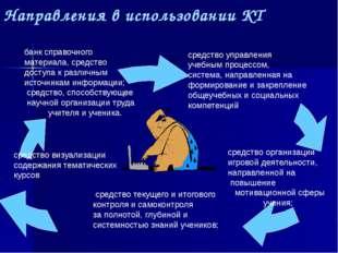 Для учителя роль компьютерной техники заключается в возможности: организовать