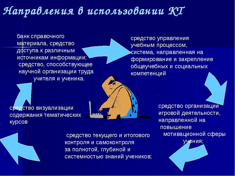 Для учителя роль компьютерной техники заключается в возможности: организовать...