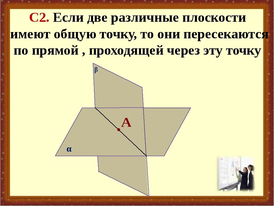 β С2. Если две различные плоскости имеют общую точку, то они пересекаются по...