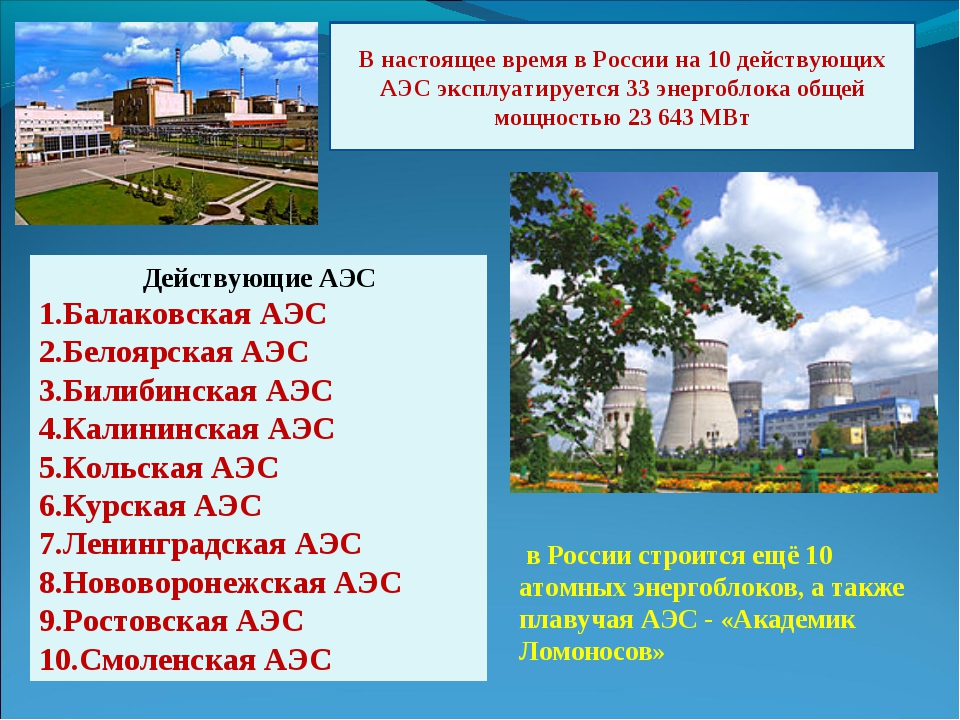 Действующие АЭС Балаковская АЭС Белоярская АЭС Билибинская АЭС Калининская АЭ...