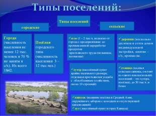 Типы поселений городские сельские Города (численность населения не менее 12 т