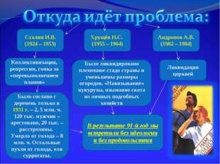 Сталин И.В. (1924 – 1953) В результате 91-й год мы встретили без идеологии и
