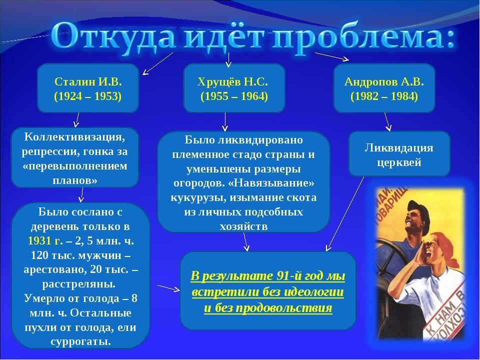 Сталин И.В. (1924 – 1953) В результате 91-й год мы встретили без идеологии и...