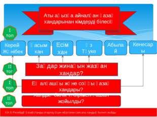 ХІХ ғ Ресейдің қазақстанды отарлау үшін жүргізген саясаты хандық билікті жой