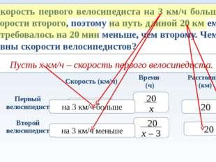 20 х – 3 х 20 Составим уравнение: 20 мин Велосипедист от озера до деревни еха
