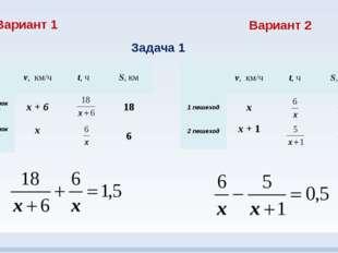 Вариант 1 Вариант 2 Задача 1 v,км/ч t,ч S,км 1 участок пути х+ 6 18 2 участок