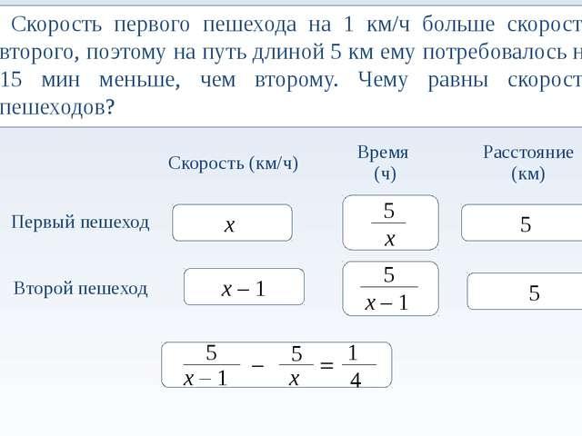 Я умею решать задачи с помощью рационального уравнения, применяя все этапы ма...
