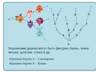 А Вершинами дерева могут быть фигурки, буквы, знаки, мешки, цепочки, слова и
