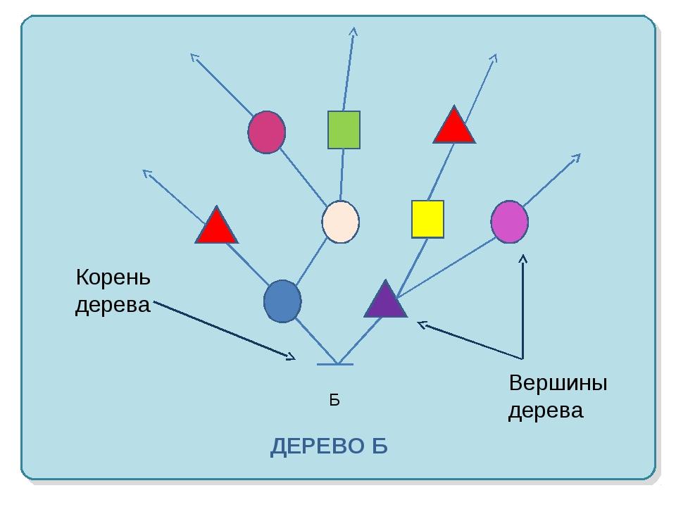 Конспект урока по информатике 4 класс семенов пути дерева