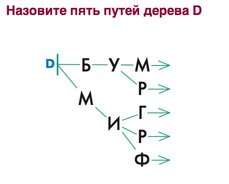 C:\Users\Кристина\Desktop\lthtdmz\9.png