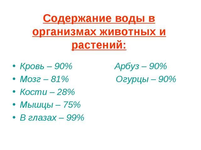 Содержание воды в организмах животных и растений: Кровь – 90% Арбуз – 90% Моз...