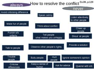 How to resolve the conflict always never Criticise differences Trouble peopl