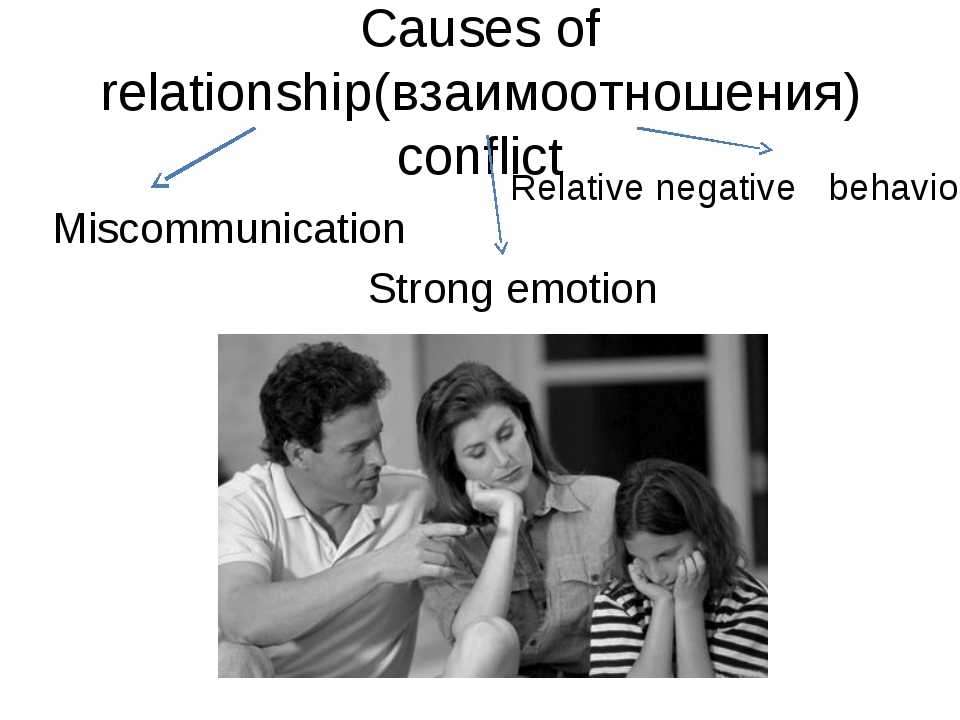 Causes of relationship(взаимоотношения) conflict Miscommunication Strong emot...