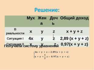 Получили систему уравнений Мух Жена Дочь Общий доход В реальностиxyzx