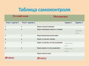 Русский языкМатематика  Текст задачи 1Текст задачи 2Задача 1Задача 2 1