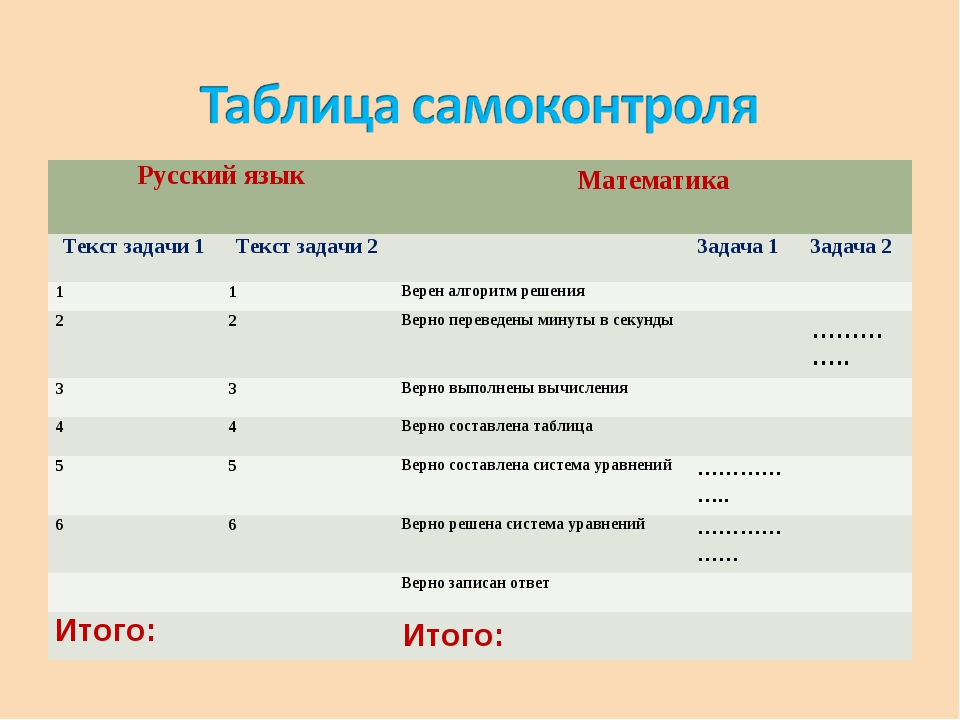 Русский языкМатематика  Текст задачи 1Текст задачи 2Задача 1Задача 2 1...