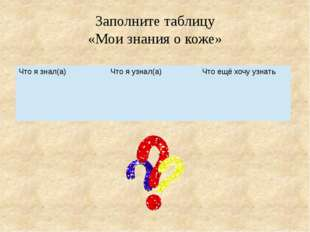 Заполните таблицу «Мои знания о коже» Что я знал(а) Что я узнал(а) Что ещё хо