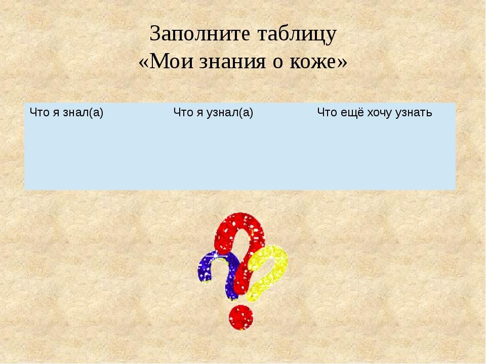 Заполните таблицу «Мои знания о коже» Что я знал(а) Что я узнал(а) Что ещё хо...