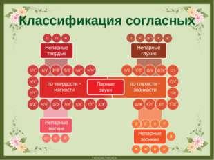 Классификация согласных FokinaLida.75@mail.ru