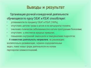 * Организация урочной и внеурочной деятельности обучающихся по курсу ОБЖ и КБ