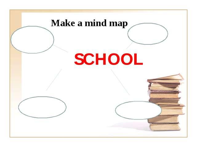 SCHOOL Make a mind map