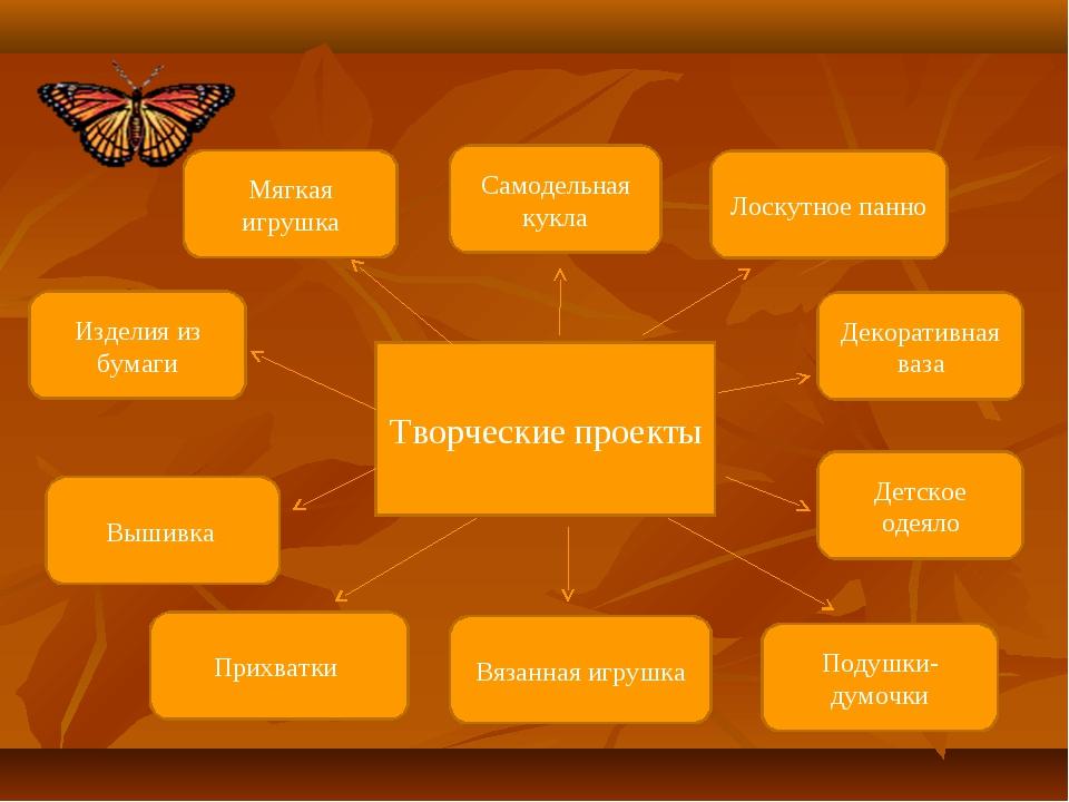 Творческие проекты Мягкая игрушка Самодельная кукла Изделия из бумаги Вышивка...