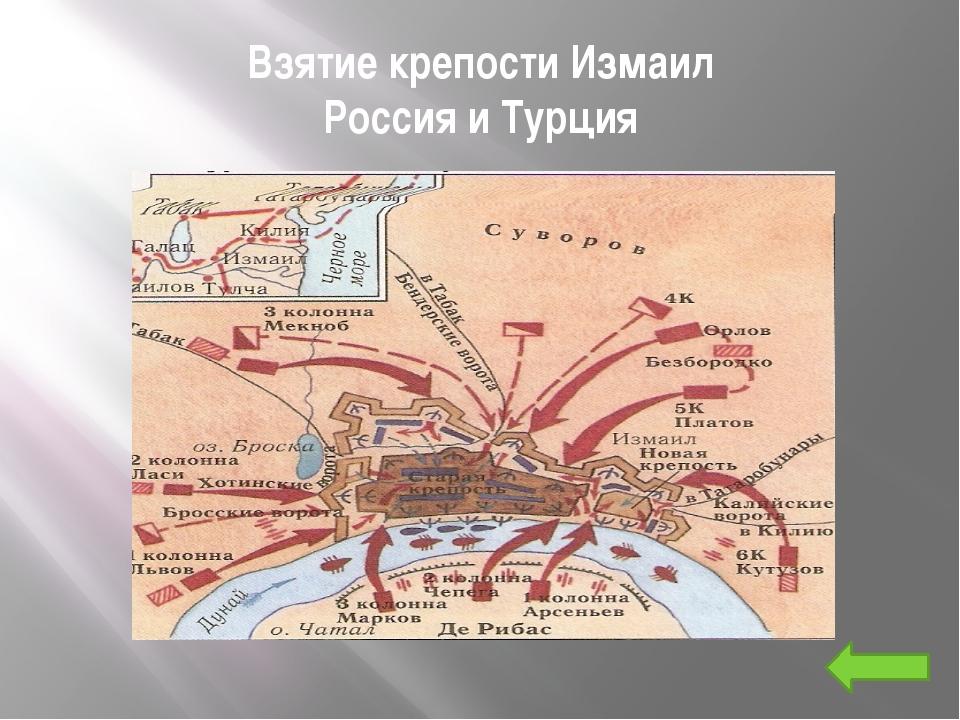 Куликовская битва Русские княжества и Золотая орда