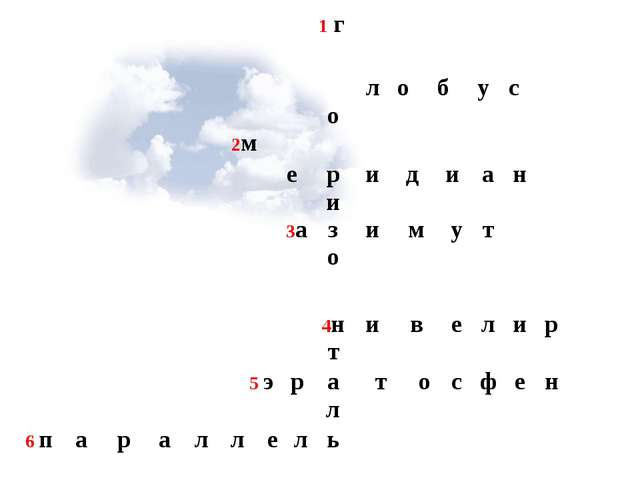 1г л о б у с о 2м е р и д и а н и 3а з и м у т о 4н и в е л и р т 5э р а т о...