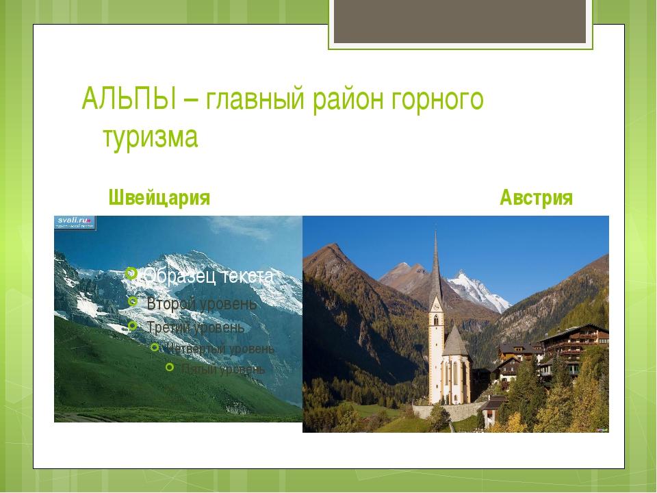 АЛЬПЫ – главный район горного туризма Швейцария Австрия