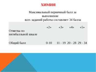 ХИМИЯ Максимальный первичный балл за выполнение всех заданий работы составляе