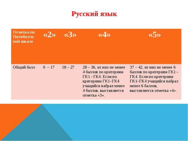 Русский язык Отметка по Пятибалль ной шкале «2» «3» «4» «5» Общий балл 0 – 17...