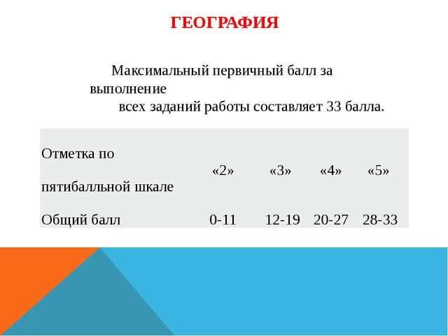 ГЕОГРАФИЯ Максимальный первичный балл за выполнение всех заданий работы соста...