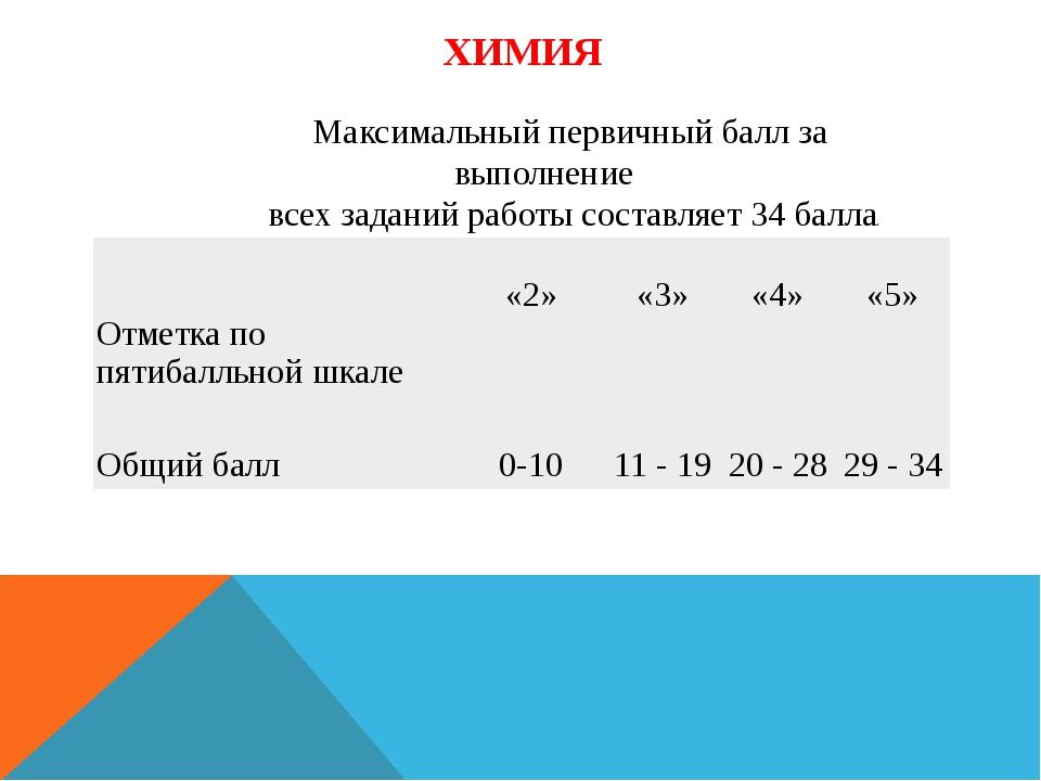 ХИМИЯ Максимальный первичный балл за выполнение всех заданий работы составляе...