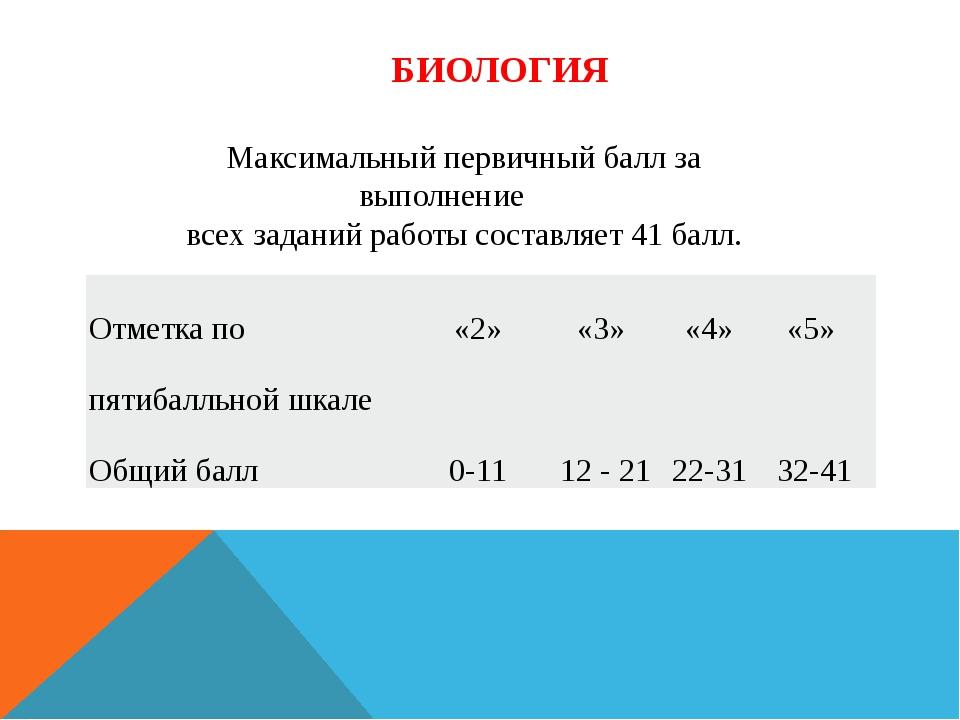 БИОЛОГИЯ Максимальный первичный балл за выполнение всех заданий работы состав...