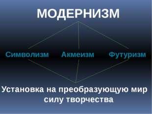 Символизм Акмеизм Футуризм Установка на преобразующую мир силу творчества МОД