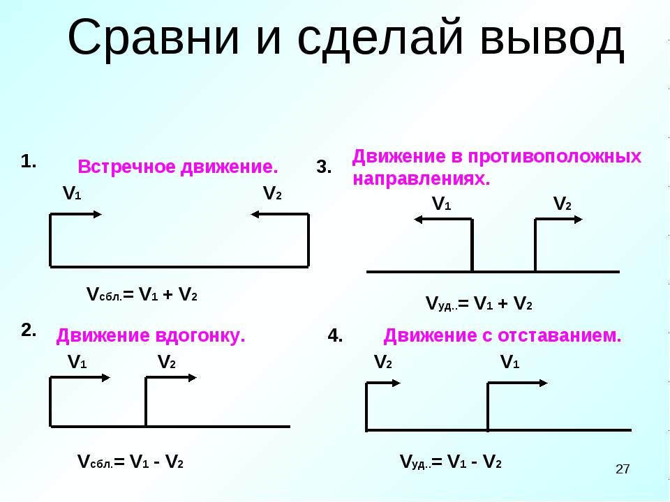 Как сделать вывод по формуле