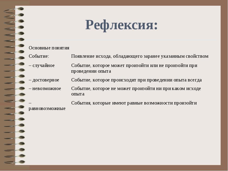 Рефлексия: