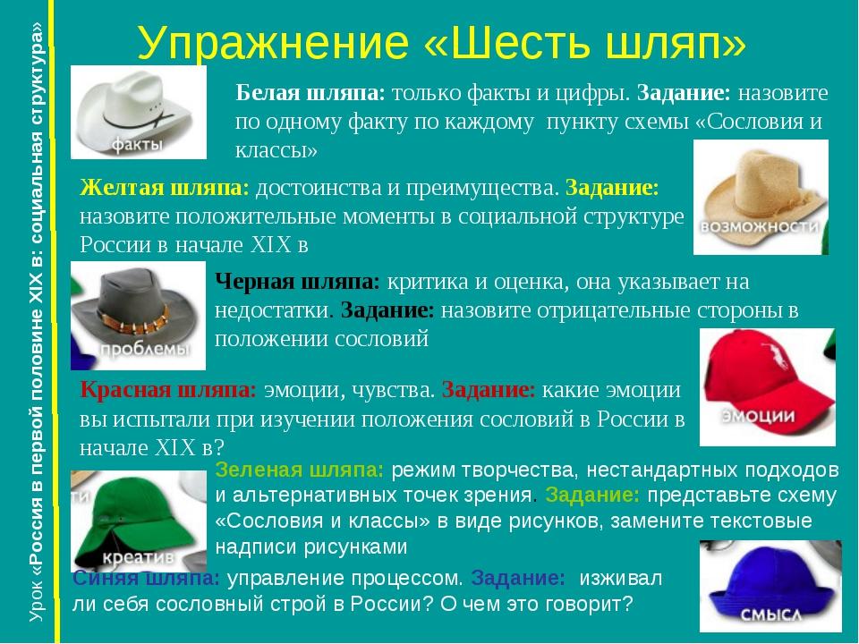 Упражнение «Шесть шляп» Урок «Россия в первой половине XIX в: социальная стру...