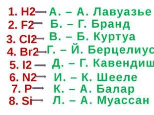 1. H2 4. Br2 2. F2 3. Cl2 5. I2 7. P 6. N2 8. Si А. – А. Лавуазье Б. – Г. Бра