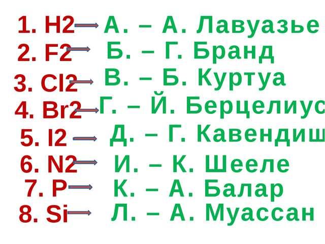1. H2 4. Br2 2. F2 3. Cl2 5. I2 7. P 6. N2 8. Si А. – А. Лавуазье Б. – Г. Бра...
