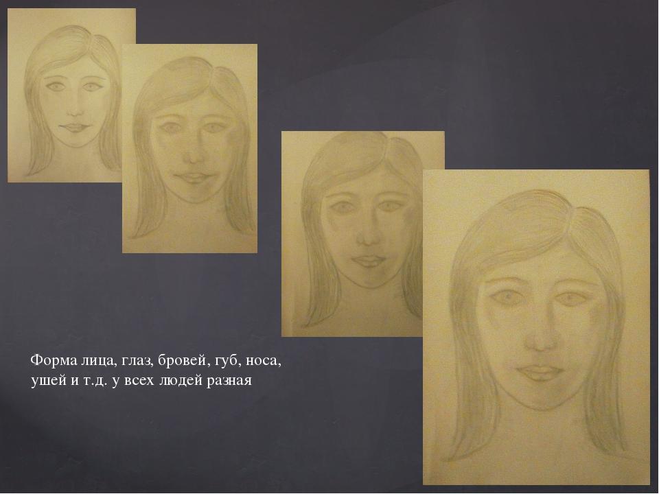 Форма лица, глаз, бровей, губ, носа, ушей и т.д. у всех людей разная