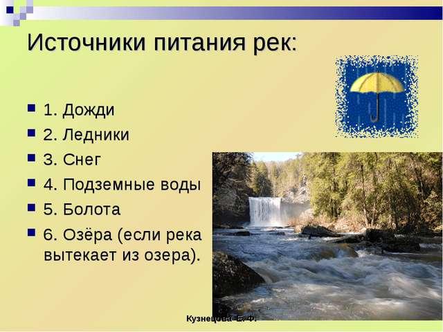 Источники питания рек: 1. Дожди 2. Ледники 3. Снег 4. Подземные воды 5. Болот...