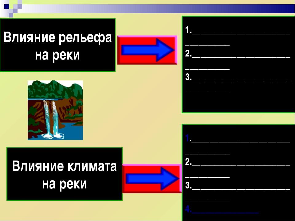 Влияние рельефа на реки 1.________________________________ 2.________________...