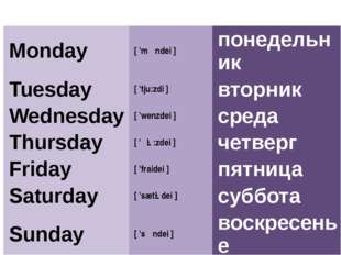 Monday [ 'mΛndei] понедельник Tuesday [ 'tju:zdi] вторник Wednesday [ 'wenzde